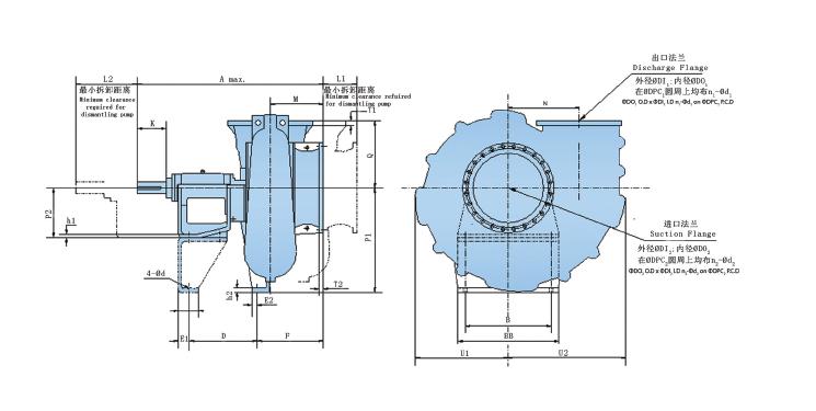 Single Stage Single Suction FGD Pump